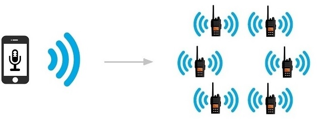 Converge Telecom_Wi-Fale 2