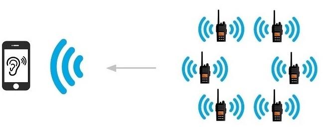 Converge Telecom_Wi-Fale